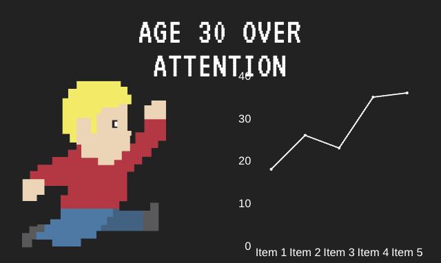 本当に未経験から就職は可能?年齢の壁はある?